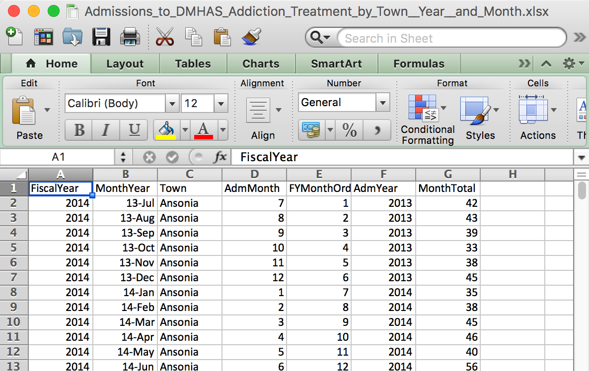 Excel files :: Journalism with R